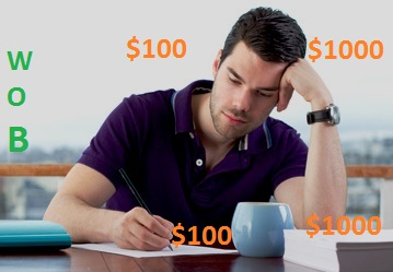 Top 10 High Paying Websites for Writers